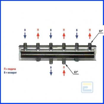 Распределительный коллектор HV60/125-2 (2 м3 /ч - 50 кВт)